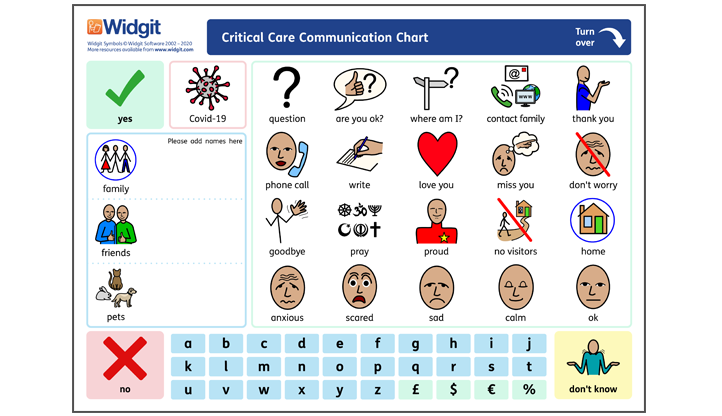 Critical Care Covid-19 Communication Chart Side 2