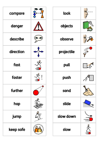 Vocabulary Sheet