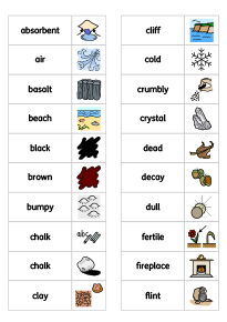 Widgit symbol resources rocks and soils for Words to describe soil
